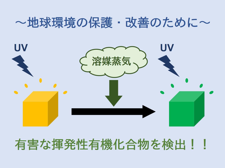 7. ベイポクロミック・クリスタル 〜揮発性有機化合物(VOCs)に応答する発光分子マテリアルの開発〜