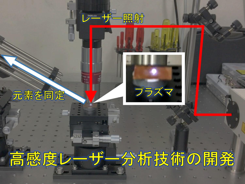 61. 貴金属ナノ粒子を利用した高感度レーザー分析技術の開発