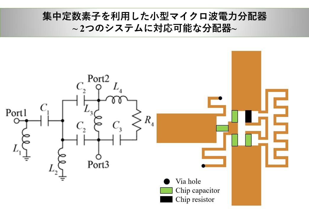 49 集中定数素子を利用した小型マイクロ波電力分配器  〜2つのシステムに対応可能な分配器〜
