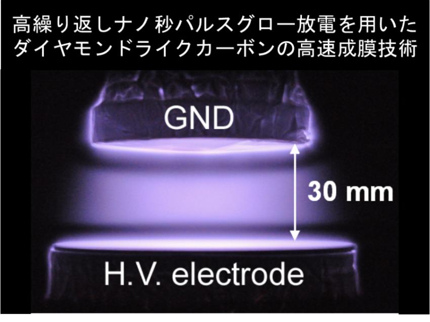 45 高繰り返しナノ秒パルスグロー放電を用いたダイヤモンドライクカーボンの高速成膜技術 ~高速・低コストで高機能性付与を目指して~