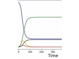 20 新型コロナウイルスの感染拡大機構の数理モデルによる解明 ~未検査の感染者の移動による感染拡大~