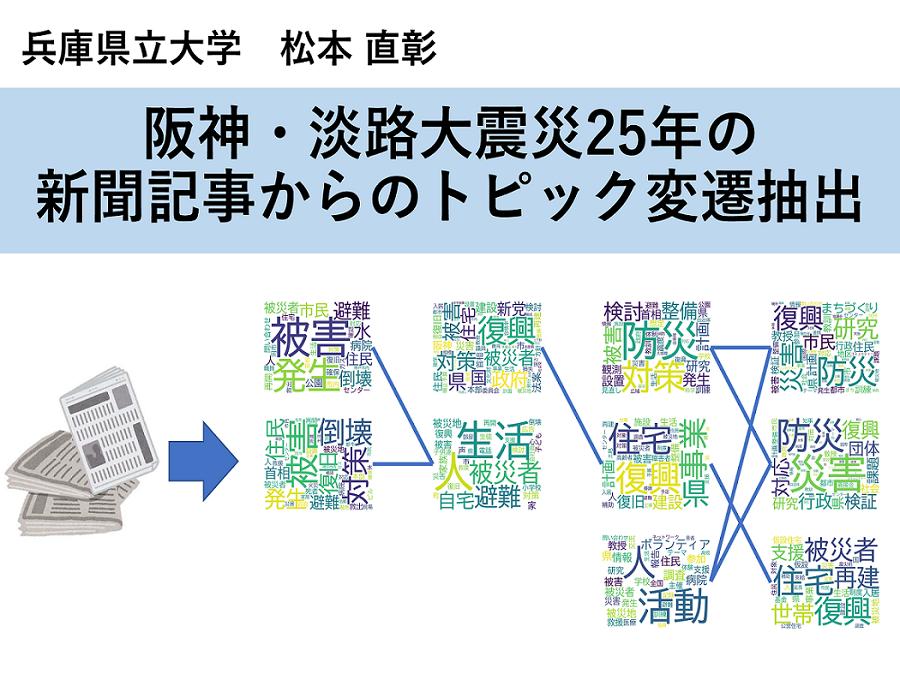 15. 阪神・淡路大震災25年の新聞記事からのトピック変遷抽出