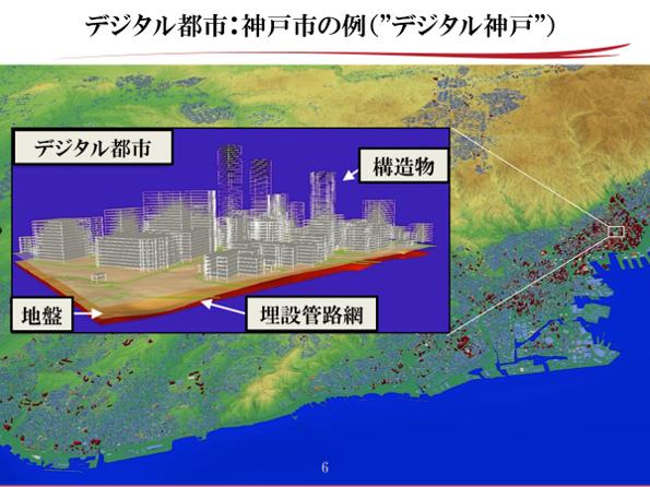 45. 総合的な防災シミュレーションへ向けたデジタル都市プラットフォームの研究