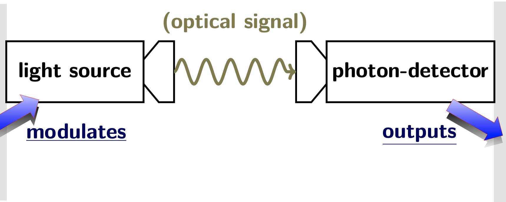 69 光通信モデルに対する2次オーダ漸近論
