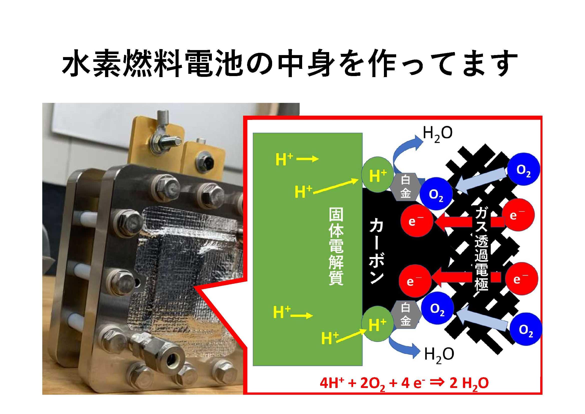 6 水素エネルギー共同研究センター活動 ~水素燃料電池の高機能化~