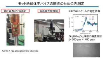 7 X線とレーザーの融合によるモット絶縁体デバイスの開発研究 ~薄膜デバイスの動作を光で見る~