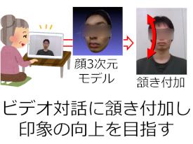 25 ビデオ対話における顔表情・姿勢の改変による印象変化 ~頷きを付加し、ビデオ対話での印象向上を目指す~