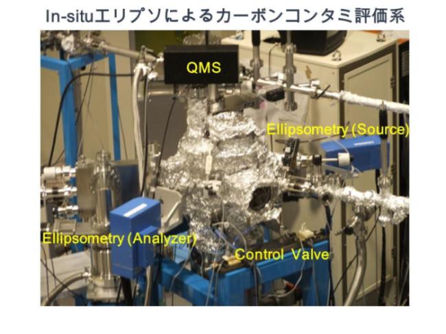 61 世界における半導体技術覇権の鍵となる極端紫外線リソグラフィーの基盤技術開発 ~AIやIoTに重要な半導体微細加工技術~